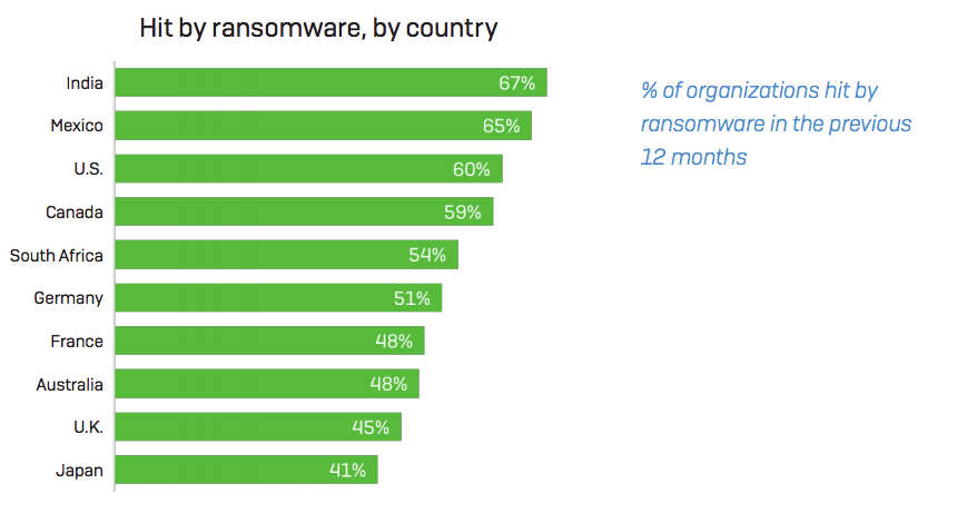 ransomware empresas mexicanas