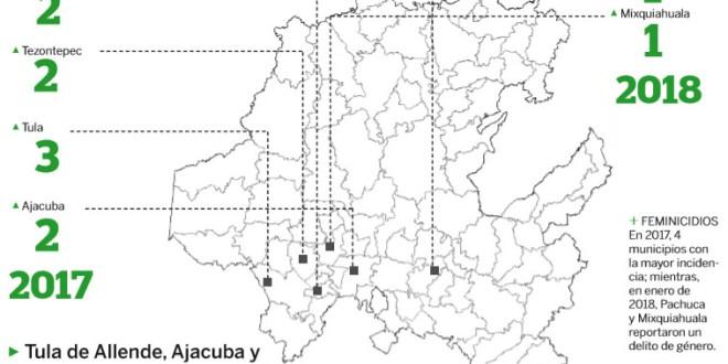 En lista nacional de feminicidios, 4 zonas de Hidalgo
