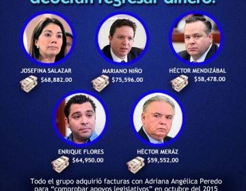 Acusan a cinco diputados del PAN en SLP por uso de facturas apócrifas