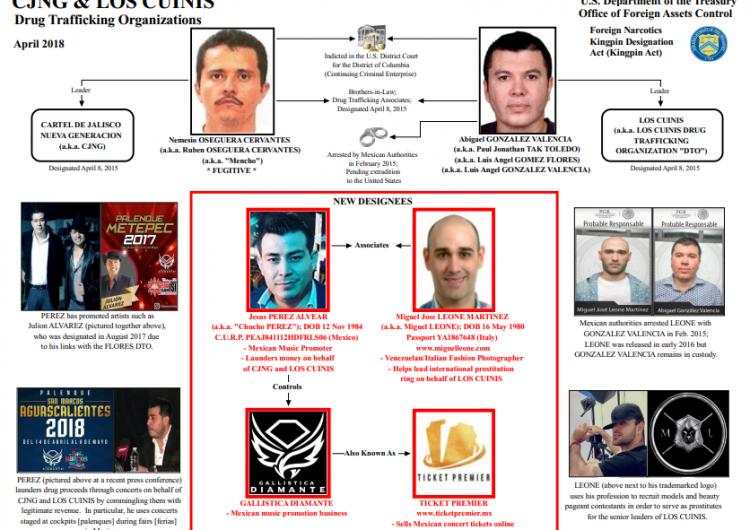 EU sanciona a promotor musical y a fotógrafo vinculados al crimen organizado