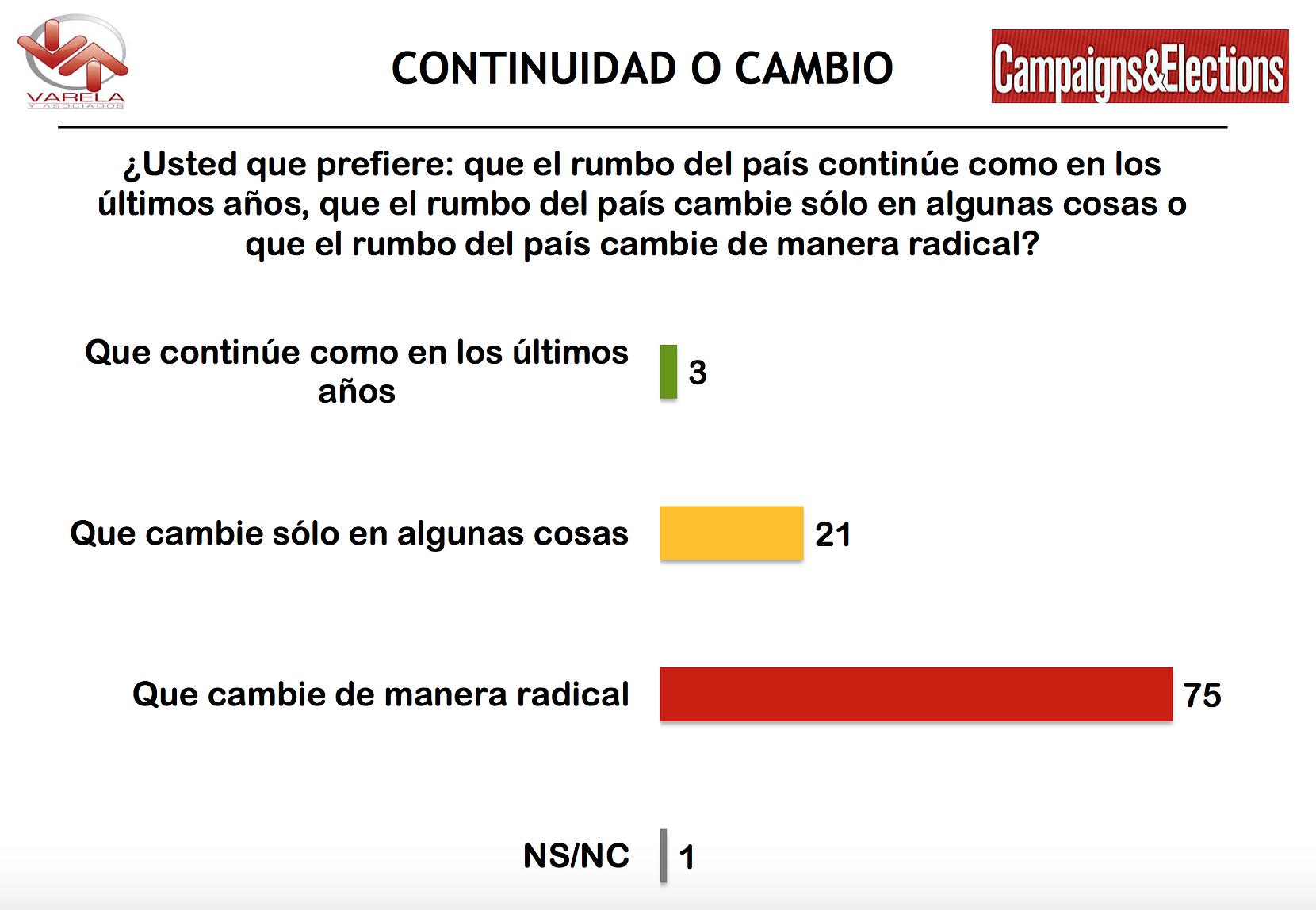 Defiende López Obrador a Barbosa, califica como