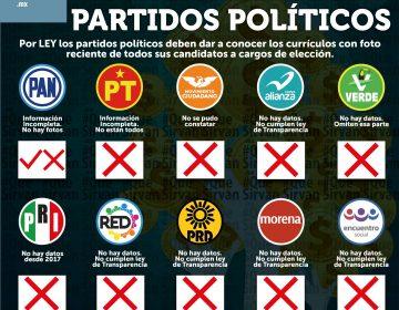 Partidos políticos y candidatos en NL evaden transparencia; reciben 6.7 MMDP de financiamiento público