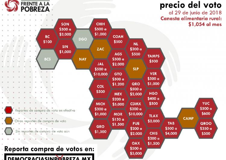 Reporta ONG compra de votos en Aguascalientes