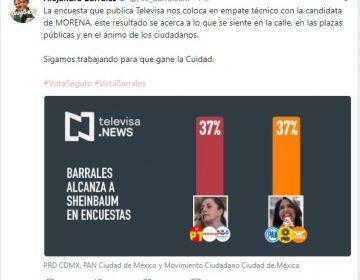 Alejandra Barrales presume una encuesta de Televisa que, en realidad, nunca se hizo
