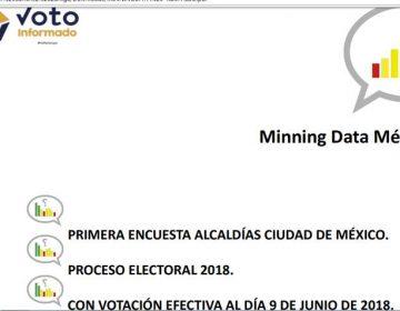 Difunden encuesta falsa sobre alcaldías en la CDMX y la atribuyen a Verificado 2018 y Voto Informado de la UNAM
