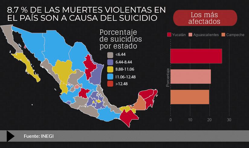 Resultado de imagen para cifras de suicidios en México 2019