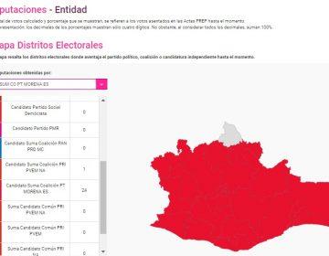 Conquista Morena 24 curules en el Congreso de Oaxaca y 42 presidencias municipales