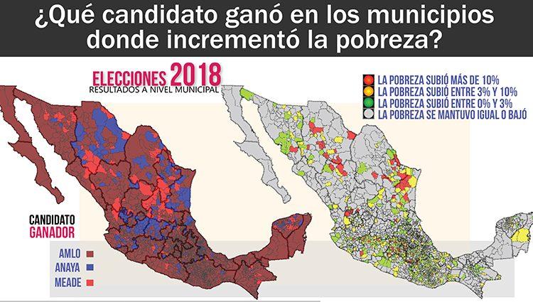 ¿Quién ganó el voto de la pobreza?