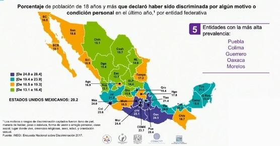 En Coahuila el  15.7% de las personas han sido discriminadas