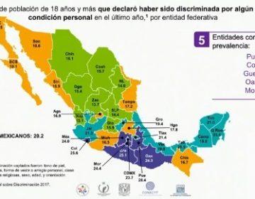 En San Luis Potosí 14.4% de las personas han sido discriminadas