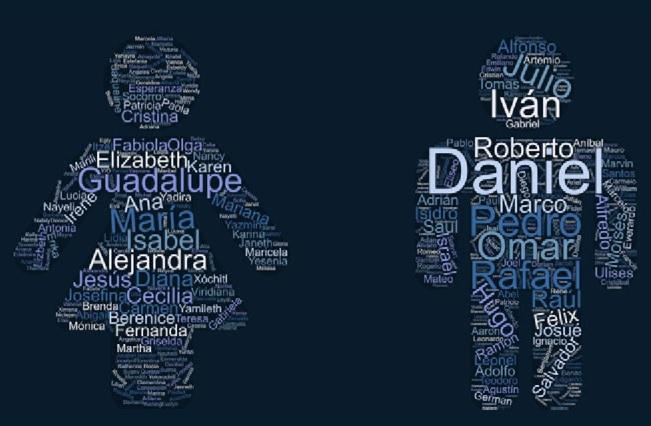 Personas-desaparecidos-nombres