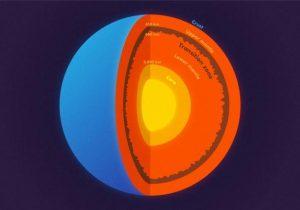 """Terremoto revela """"montañas ocultas"""" bajo la tierra que podrían ser más altas que cualquier otra superficie en la tierra"""