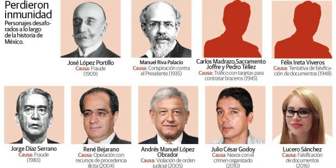 Estos son los personajes que han sido desaforados en la historia de México