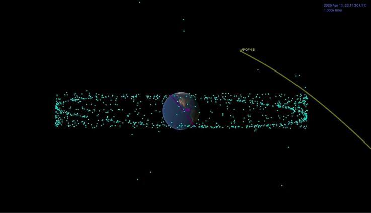 El asteroide Apofis pasará cerca de la Tierra y la NASA está emocionada