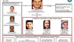 EU acusa que el exgobernador de Nayarit, Roberto Sandoval y…