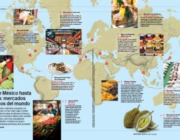 Desde México hasta Japón: mercados clásicos del mundo