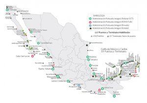 Logística portuaria en México: navegar todos los mares
