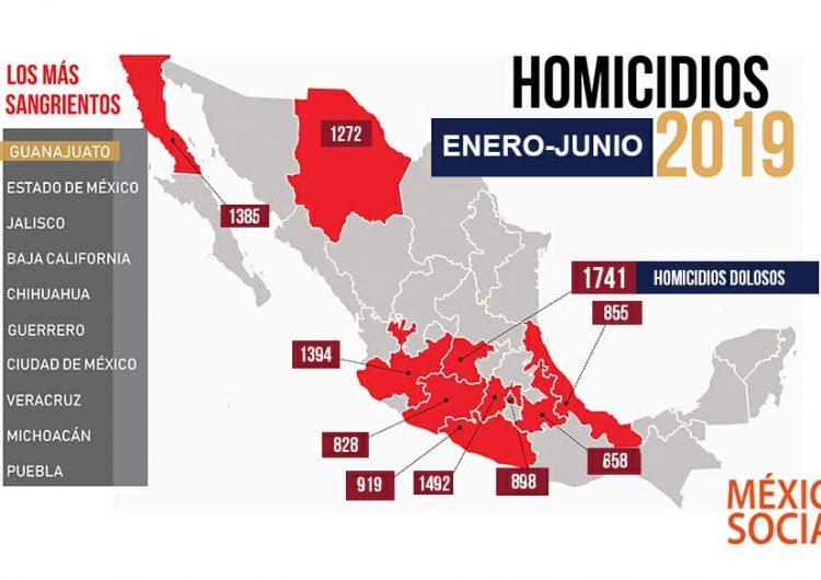 Guanajuato, el estado más violento en el semestre más violento