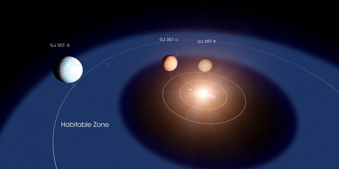 descubrimiento-nuevo-planeta-NASA