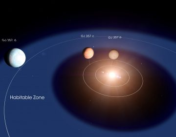 Satélite de la NASA encuentra un planeta potencialmente habitable en un nuevo sistema solar
