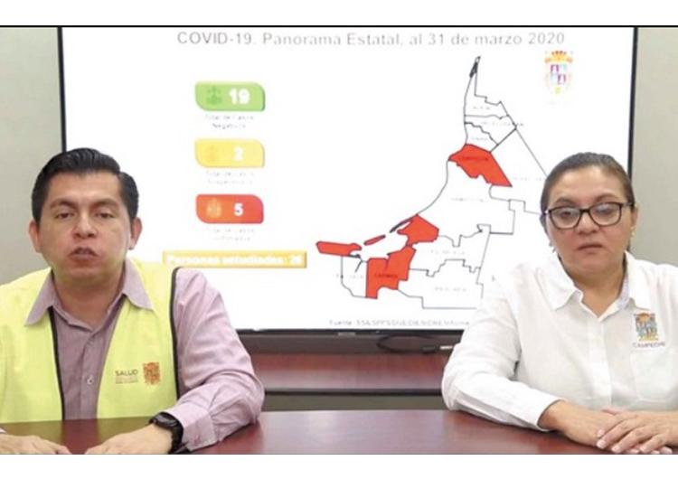 Suman cinco enfermos por COVID-19 en Campeche