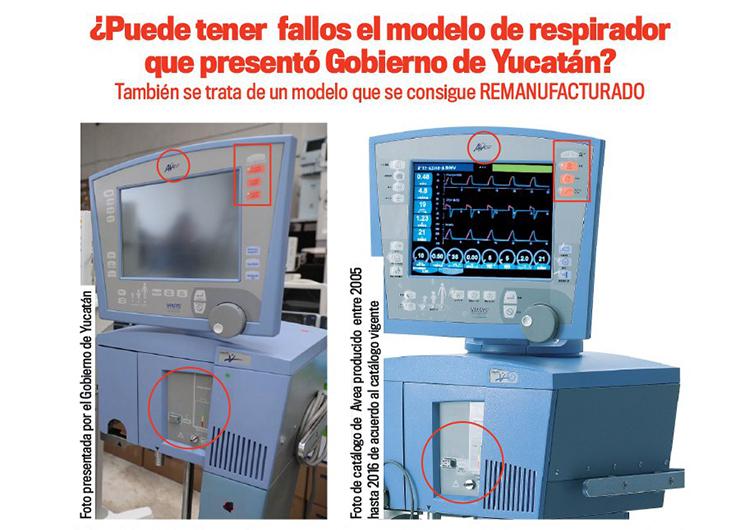 Respiradores AVEA con defecto de fabricación: FDA