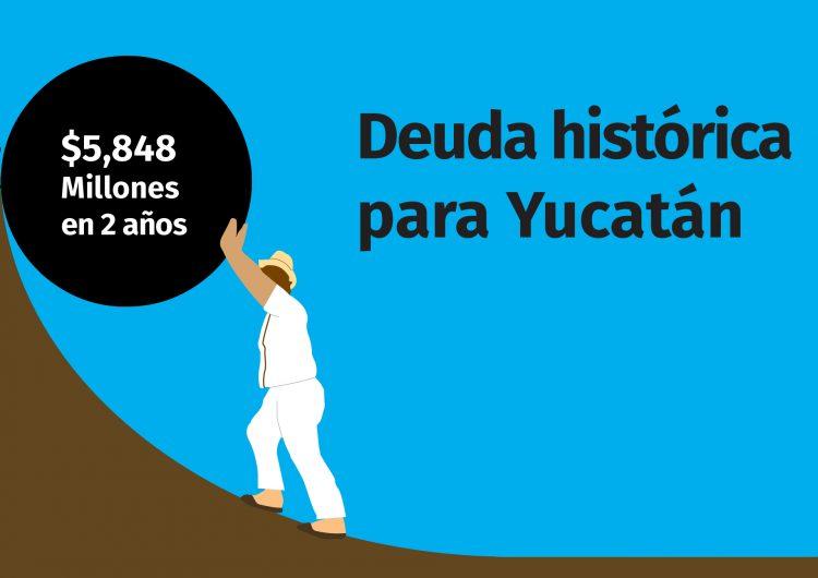 Préstamos de Vila Dosal sumarían $5,848 millones