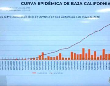 Disminuye tasa de positividad de Covid-19 en Baja California