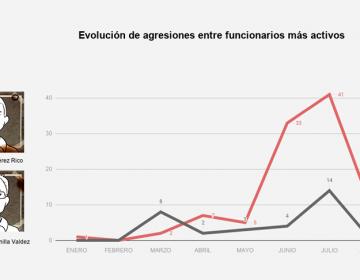 """Prepara gobierno de Bonilla plataforma contra """"noticias imprecisas"""""""