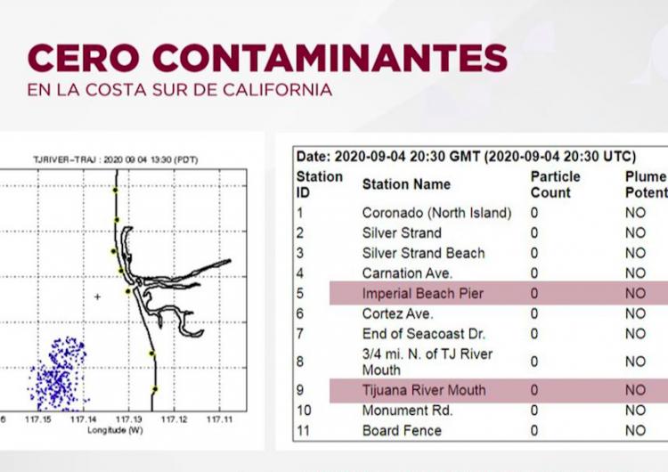 Elimina la CESPT derrames de agua residual en costa sur de California