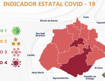 Sube municipio de Aguascalientes a nivel máximo de riesgo de incidencia de Covid-19