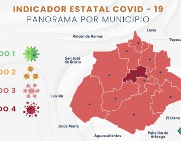 Disminuye municipio de Aguascalientes su nivel de riesgo en Indicador Estatal Covid