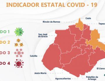 Ligan Cosío y Asientos tres semanas en color amarillo del Indicador Estatal Covid