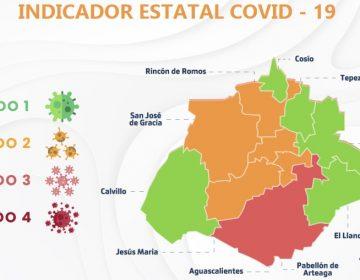 Se mantienen en color verde cinco municipios de Aguascalientes en el Indicador Covid