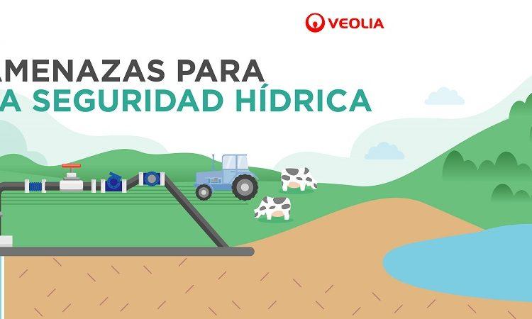 Los retos hídricos en Aguascalientes