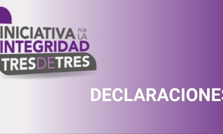 Sólo tres candidatos han presentado sus declaraciones 3 de 3 en Aguascalientes