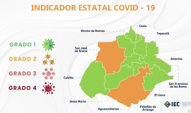 Se mantienen Aguascalientes y San José de Gracia en color amarillo del Indicador Covid