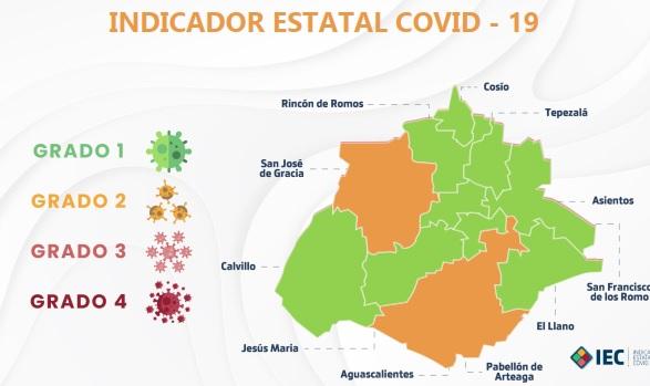 Siguen Aguascalientes y San José de Gracia en color amarillo del Indicador Covid