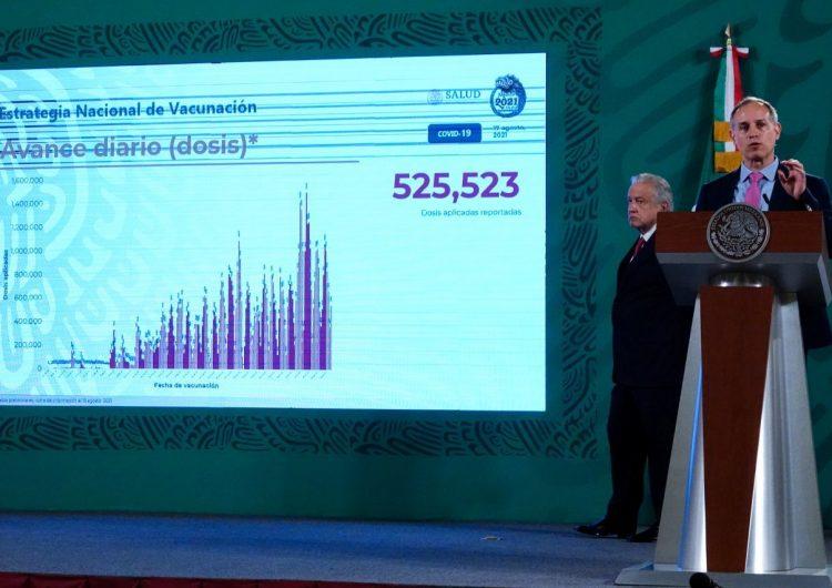 Covid-19: México suma hoy 877 decesos, cifra cercana al mayor número de muertes de enero