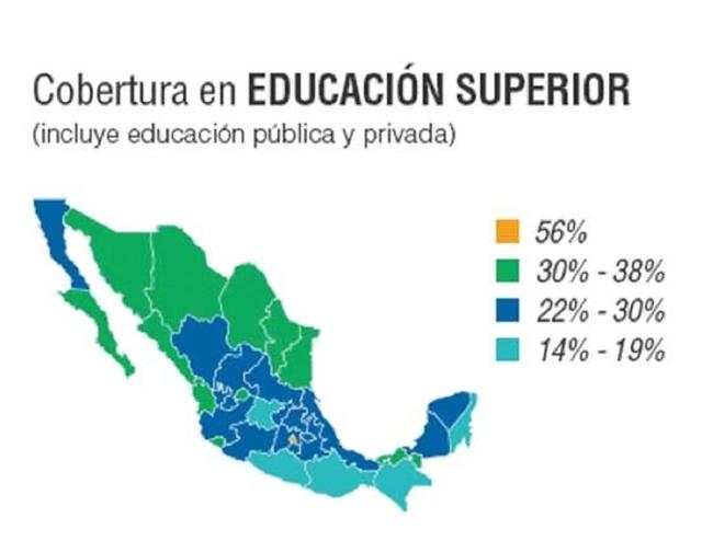 La educación en México: diagnóstico 2013