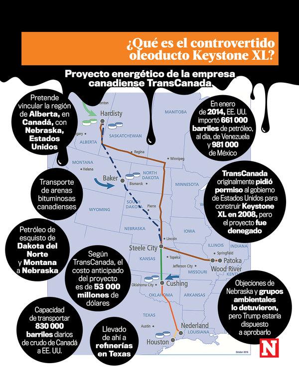 ¿En qué consiste el controvertido oleoducto Keystone XL?