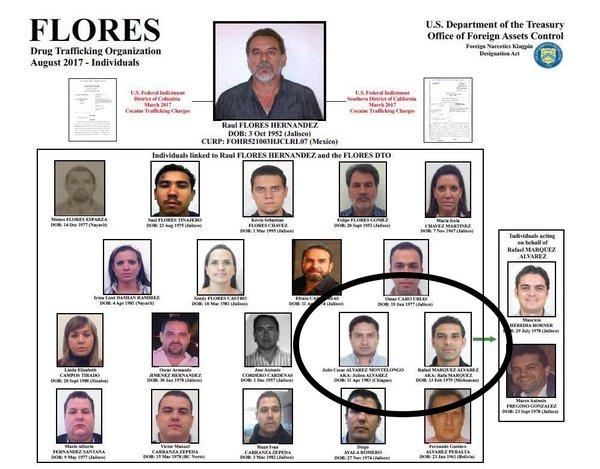 EE.UU. sanciona a Rafa Márquez y Julión Álvarez